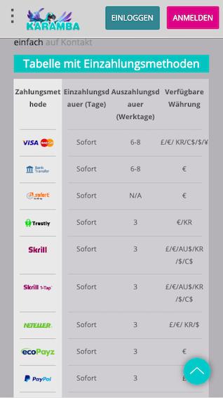 Einzahlungsmöglichkeiten in der Karamba mobile App