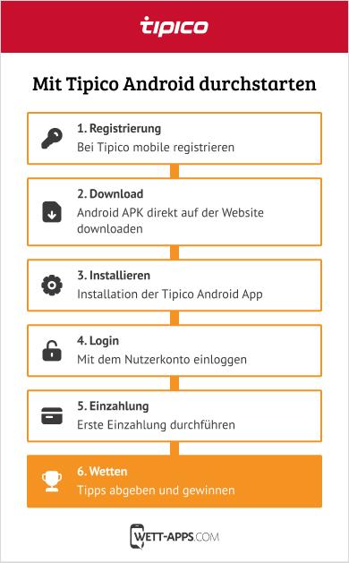 Anleitung zum Tipico Android APK App Download